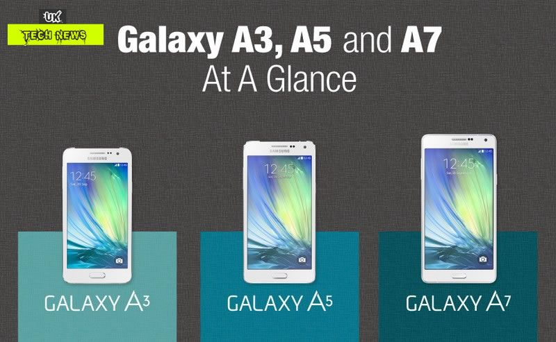 Samsung Tips The Midrange A3 A5 And A7 Phones At CES But Not
