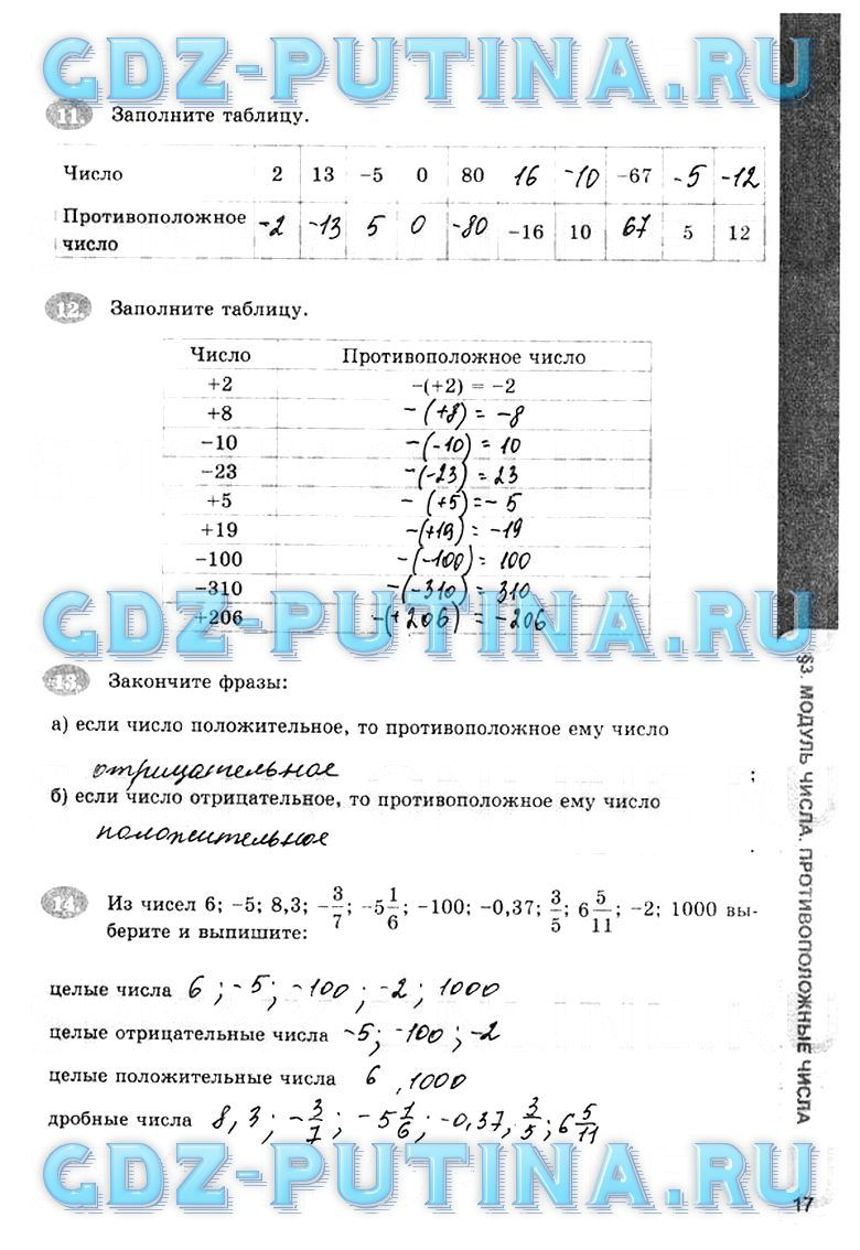 Самостоятельные работы к учебнику математики 5 класса зуборева скачать через литибит