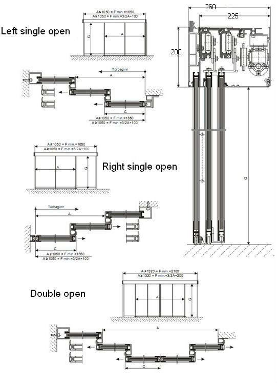 Glass Automatic Telescopic Sliding Door Structure Diagram