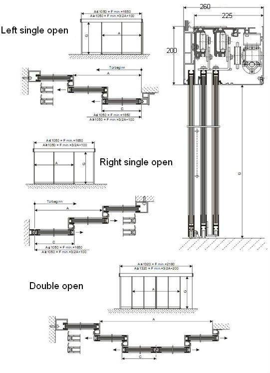 Automatic Sliding Door: Automatic Sliding Door Cad Block