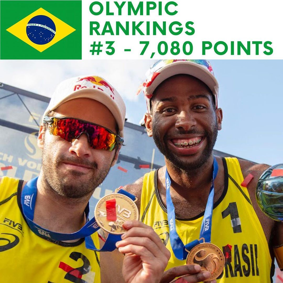 The Bruno And Evandro Partnership Seems Like Something Dreamed Up In A Brazilian Gold Medal Laboratory Bruno Is The D In 2020 Olympics Brazilian Gold Beach Volleyball