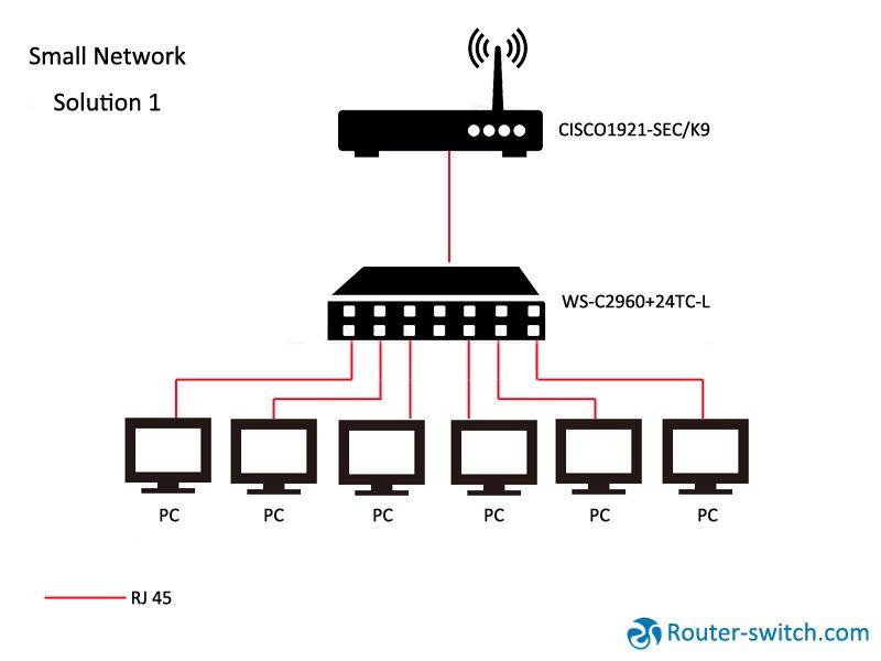 amateurfunk packet networks