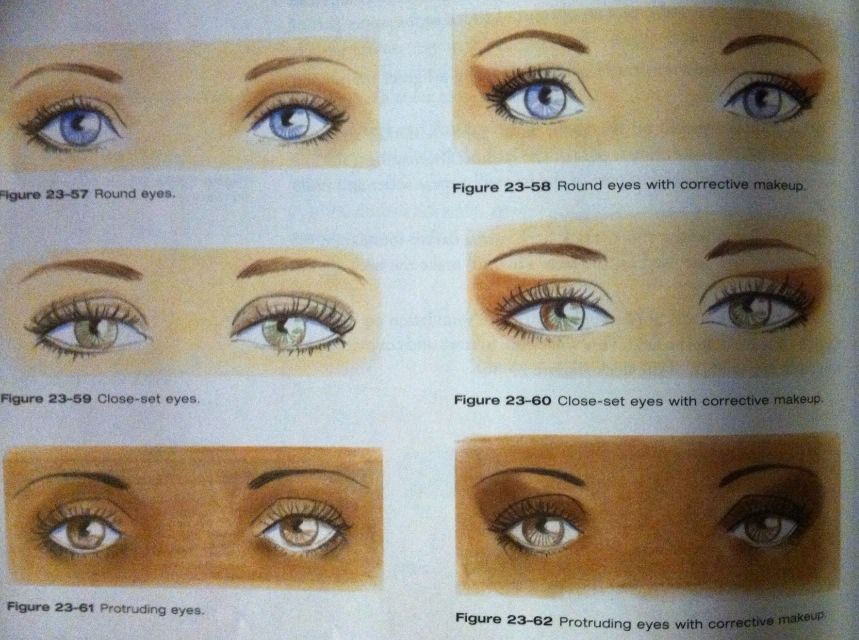 Pin By Cat C On Beauty Shop Corrective Makeup Protruding Eyes
