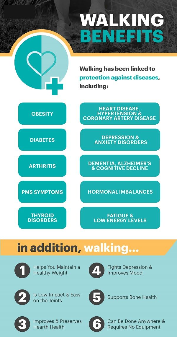 Walking to lose weight benefits of loss app charts and results also rh pinterest