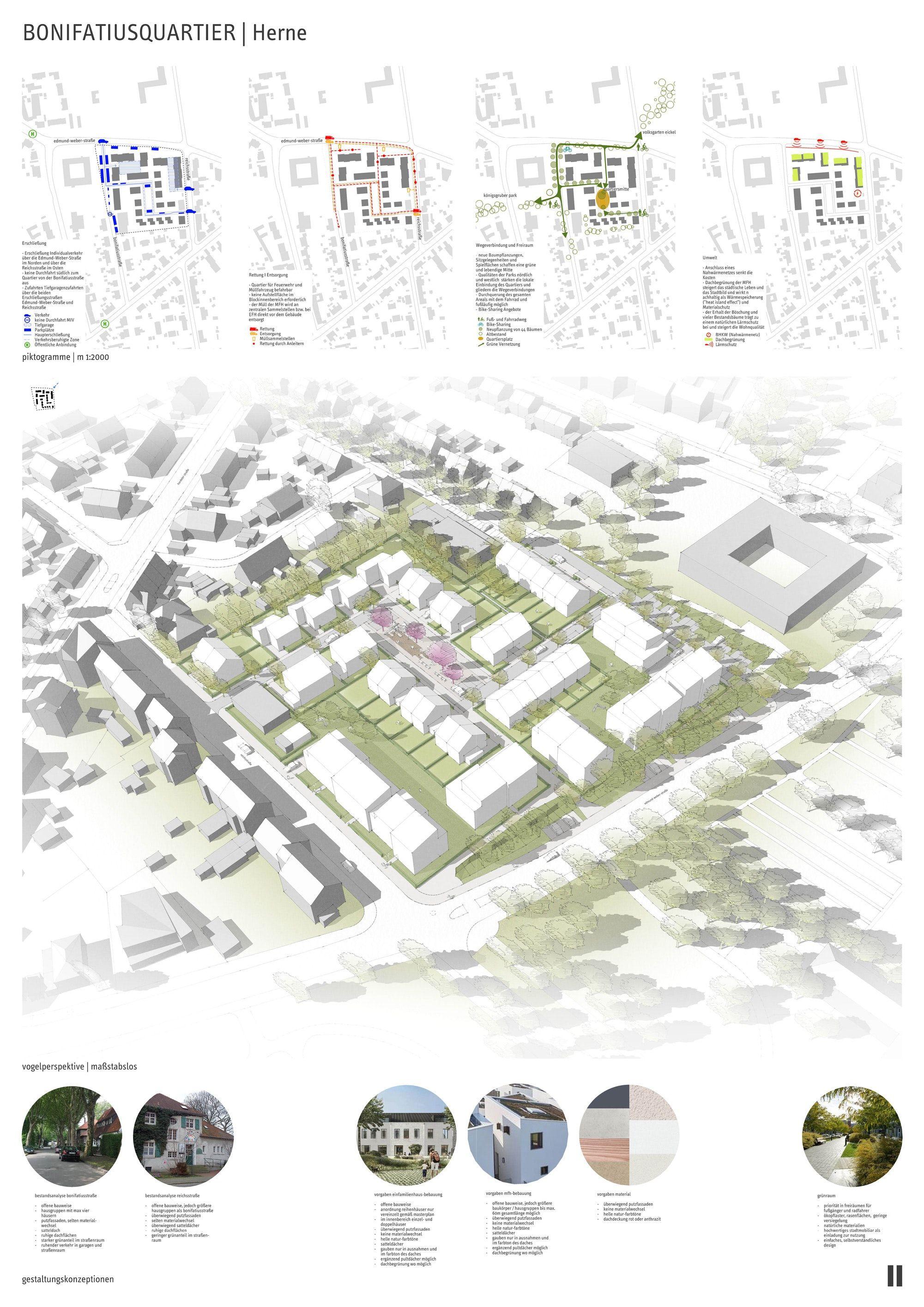 Ergebnis Entwicklung Des Wohnquartiers Sportplat Competitionline Urban Design Plan Urban Planning Design Board Layout
