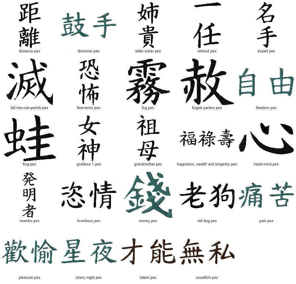 Kanji Tattoos Kanji Tattoo Japanese Kanji Japanese Letters Tattoo