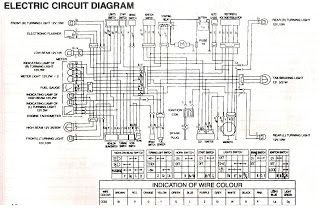 Honda Scooter Wiring Diagram | Wiring Diagram on