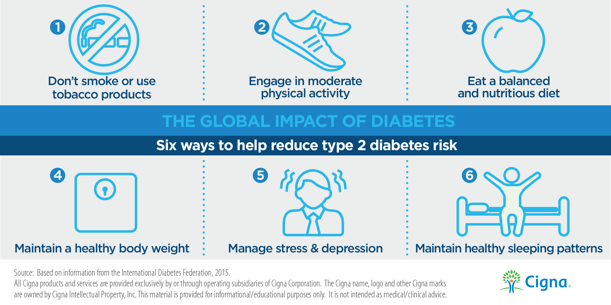 Six Ways To Help Reduce Diabetes Risk World Health Day Diabetes