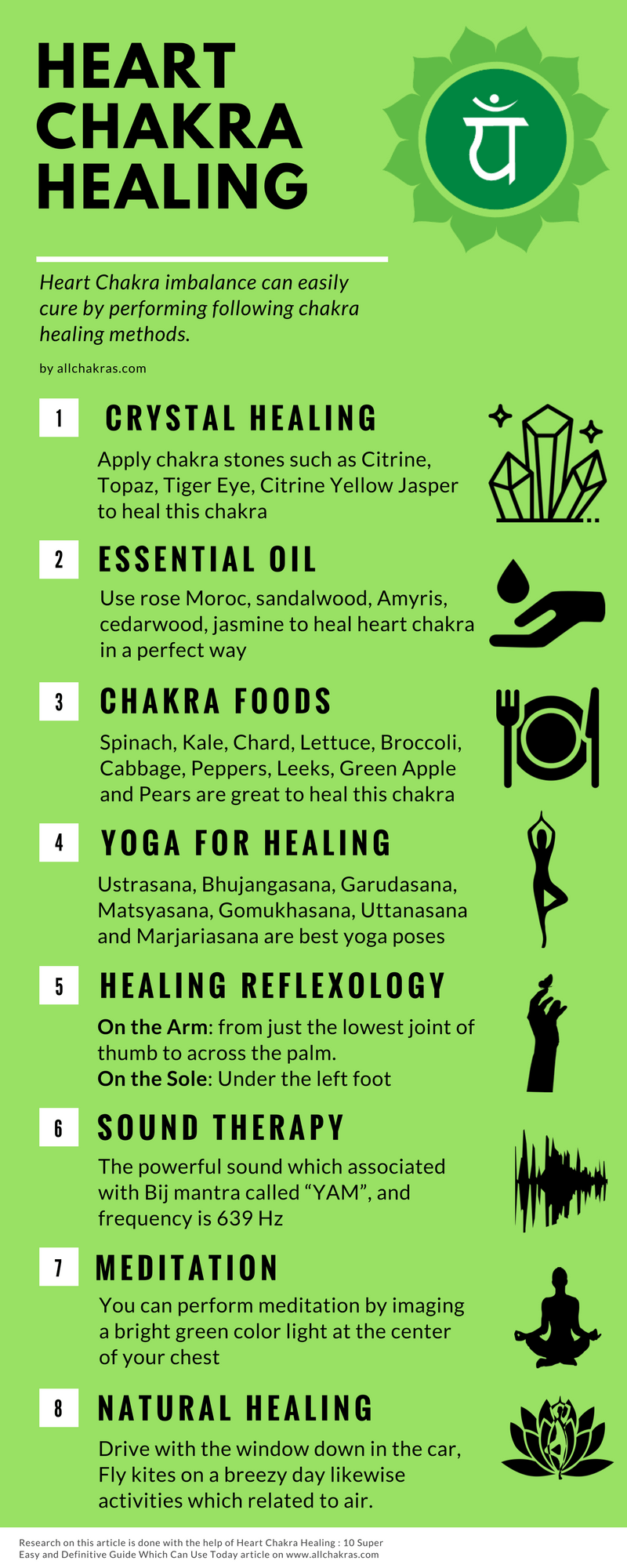How to Heal Using Chakra
