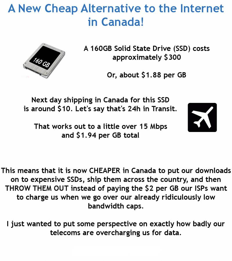 Lol Canadian Internet With Images Internet Business Crazy