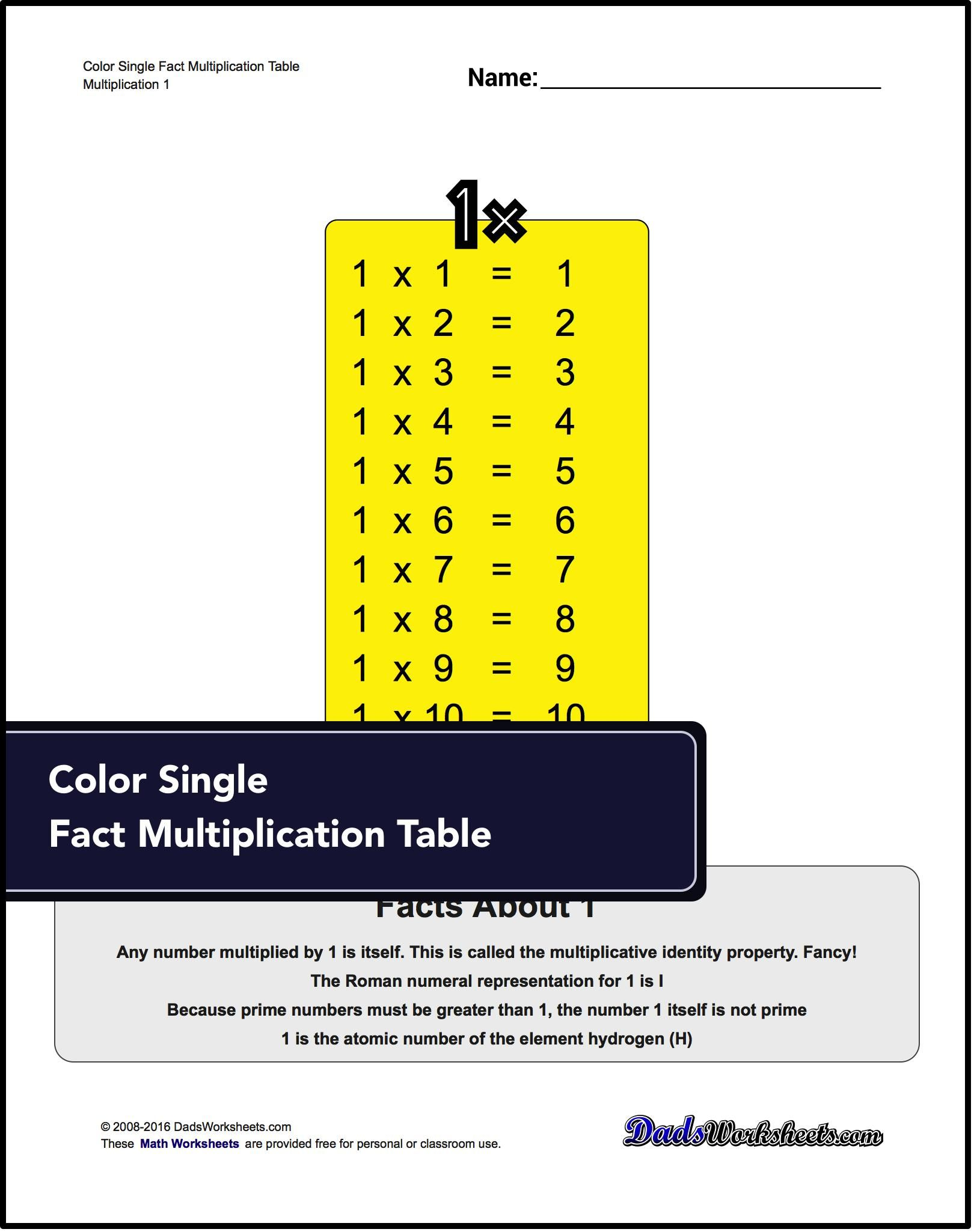 Thse Multiplication Table Printables Are Beautiful You