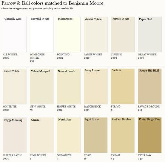Farrow Amp Ball Colors Matched To Benjamin Moore Chart