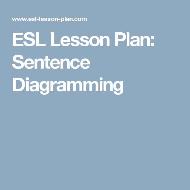 ESL Lesson Plan: Sentence Diagramming