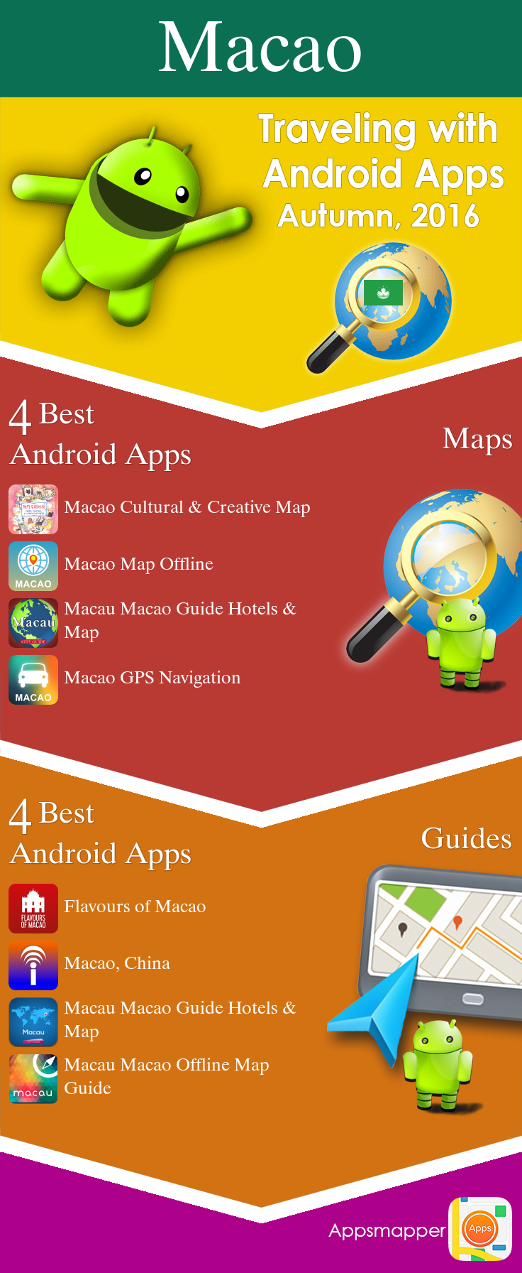 Macao Android apps: Travel Guides, Maps, Transportation, Biking, Museums, Parking, Sport and apps for Students.