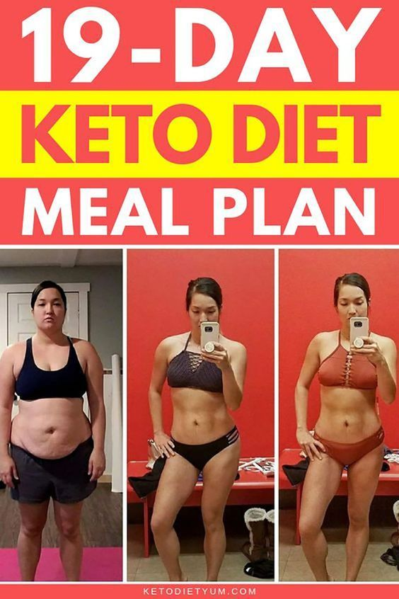 19-Day Keto Diet Meal Plan for Beginners Weight Lo