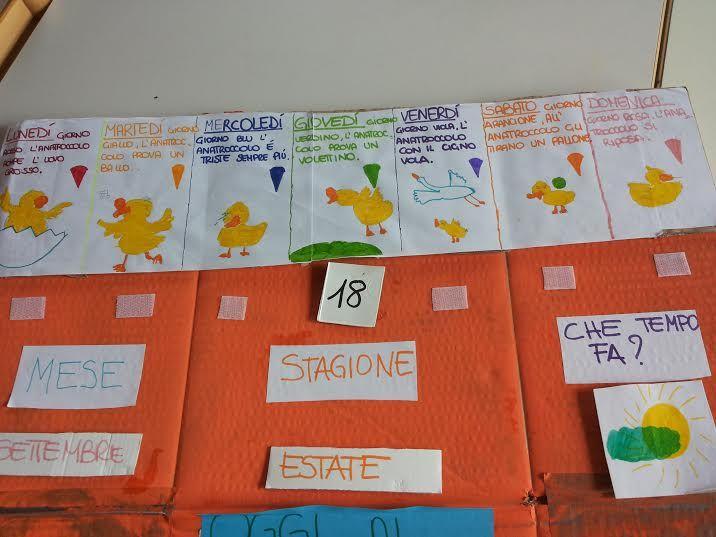 Risultati immagini per attivit la settimana scuola for Idee per cartelloni scuola infanzia