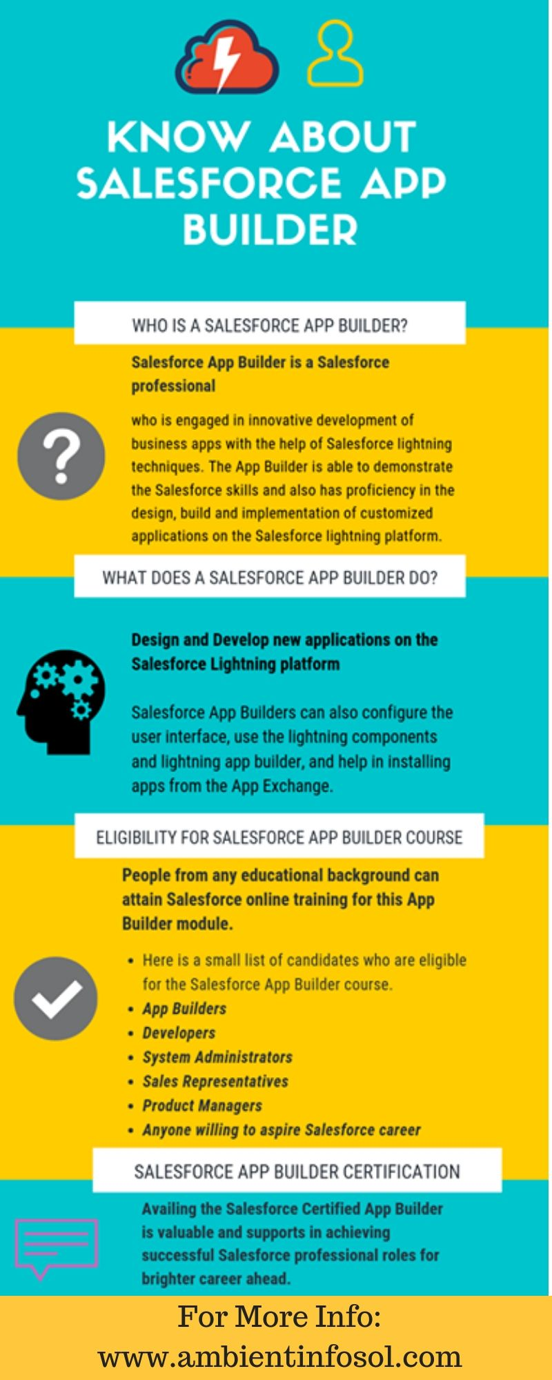 Know About Salesforce App Builder https//www