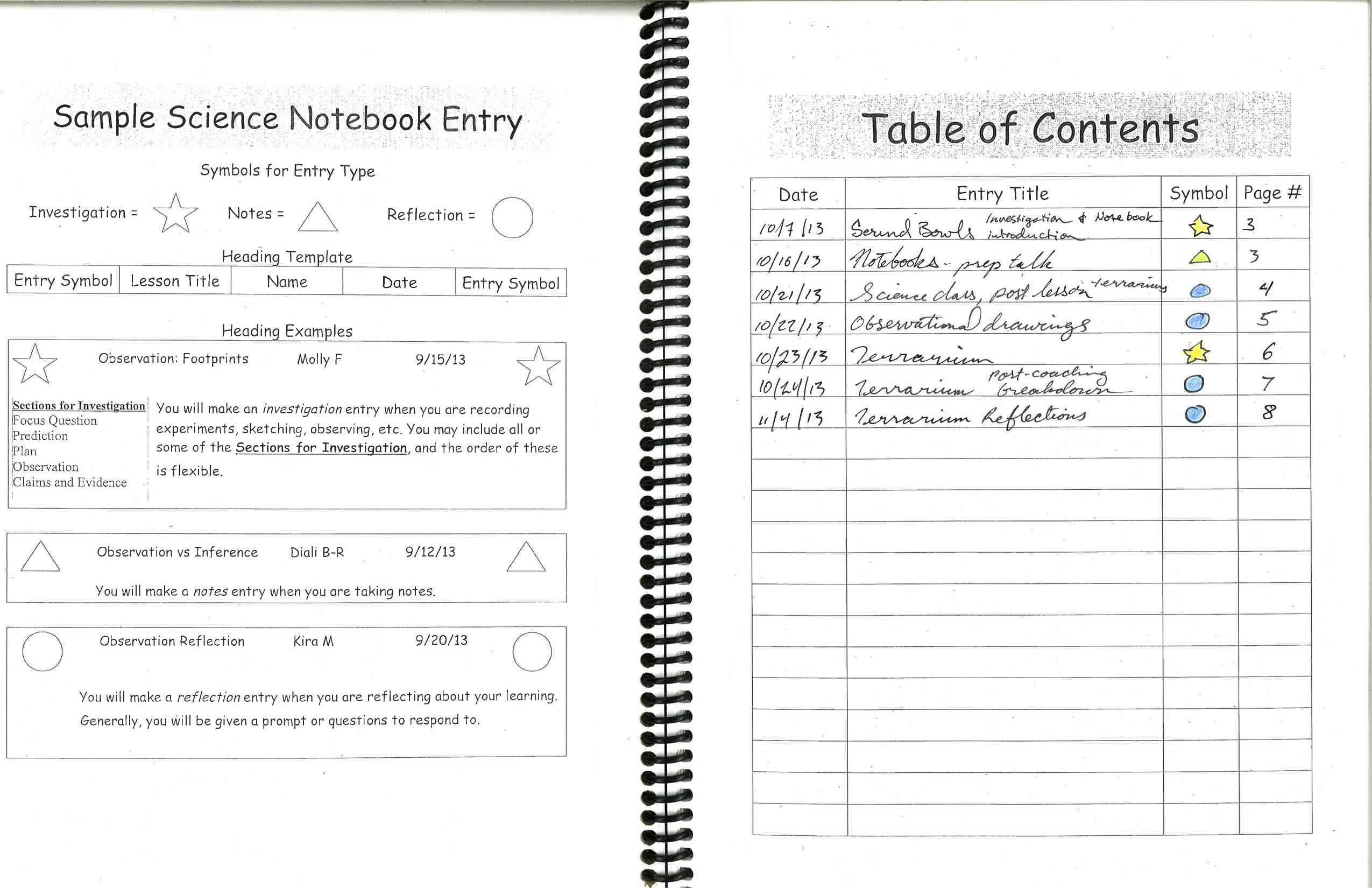 Organizing Your Science Notebook