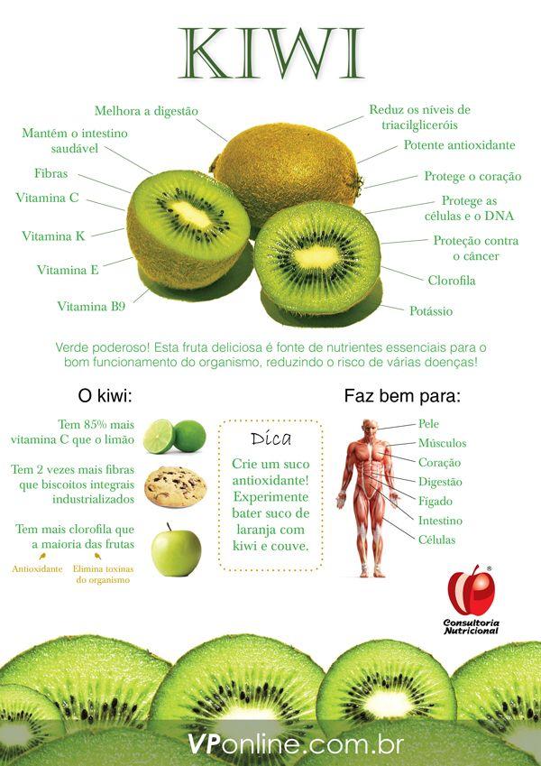 Kiwi Beneficios Para Saude Alimentacao Fitness Dicas De