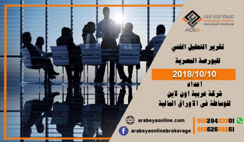 البورصة المصرية تقرير التحليل الفنى من شركة عربية اون لاين لجلسة الاربعاء الموافق 10 10 2018 Movie Posters Poster Movies
