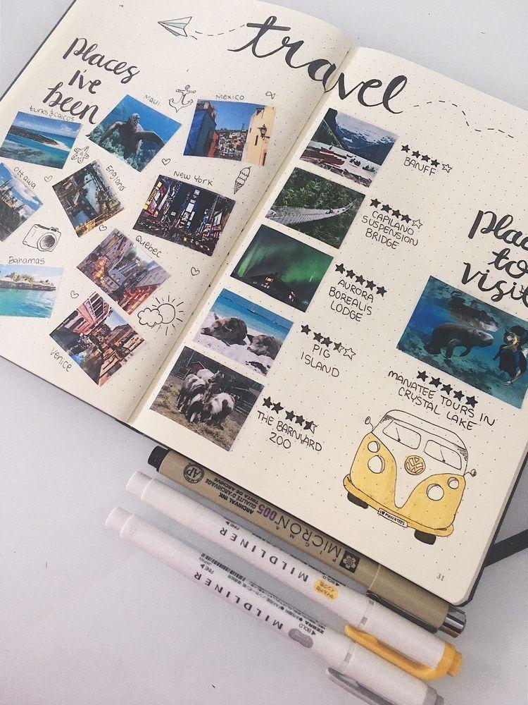 travel journaling bullet journaling pinterest reisetagebuch fotoalben und diy fotoalbum. Black Bedroom Furniture Sets. Home Design Ideas
