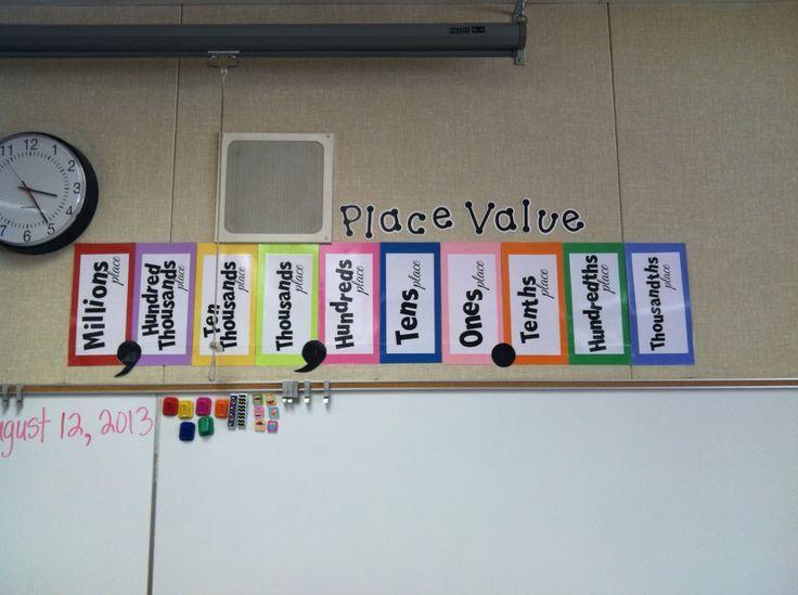 Place Value Chart  Math Activities    Math Elementary