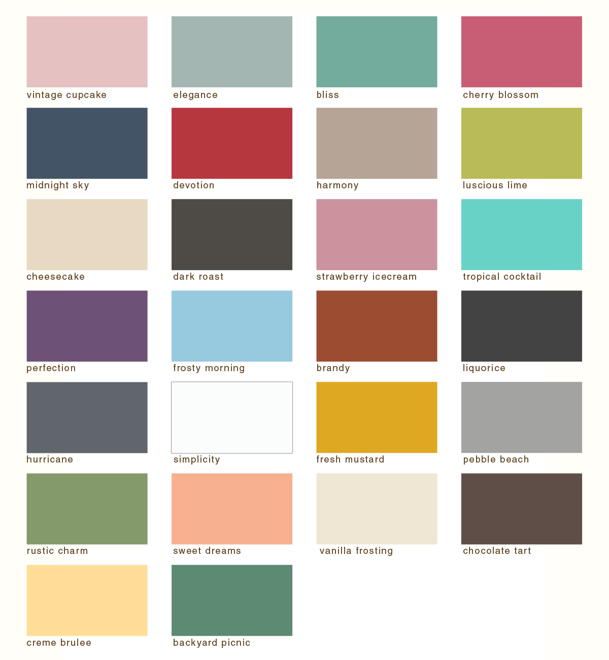 Country Chic Paint Colors Chalk Paint Cheaper Alternative
