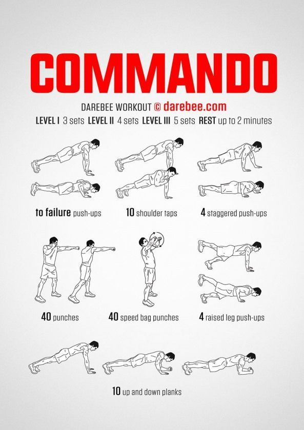 Workout of the Day: Commando #darebee #wod #workout #fitness #upperbodyworkout #BuzzFeed #upper body...