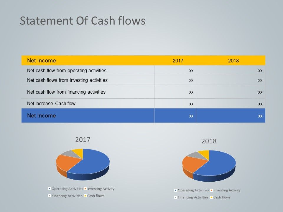 Cash Flow Statement Powerpoint Template 6 With Images Cash