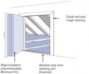 Insulate Drafty Doors With This Cinch Door Jamb Kit By Creating