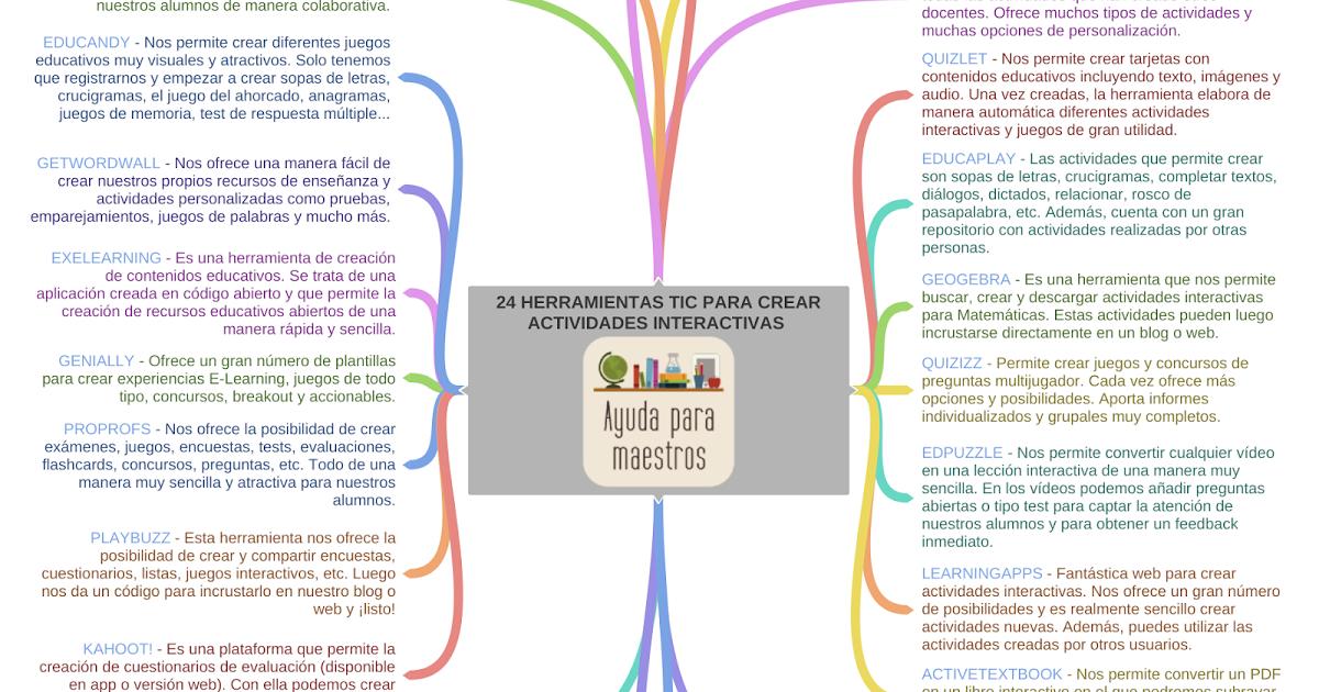 Recursos Ideas Y Noticias Educativas Día A Día En 2021 Actividades Interactivas Software Educativo Contenidos Educativos
