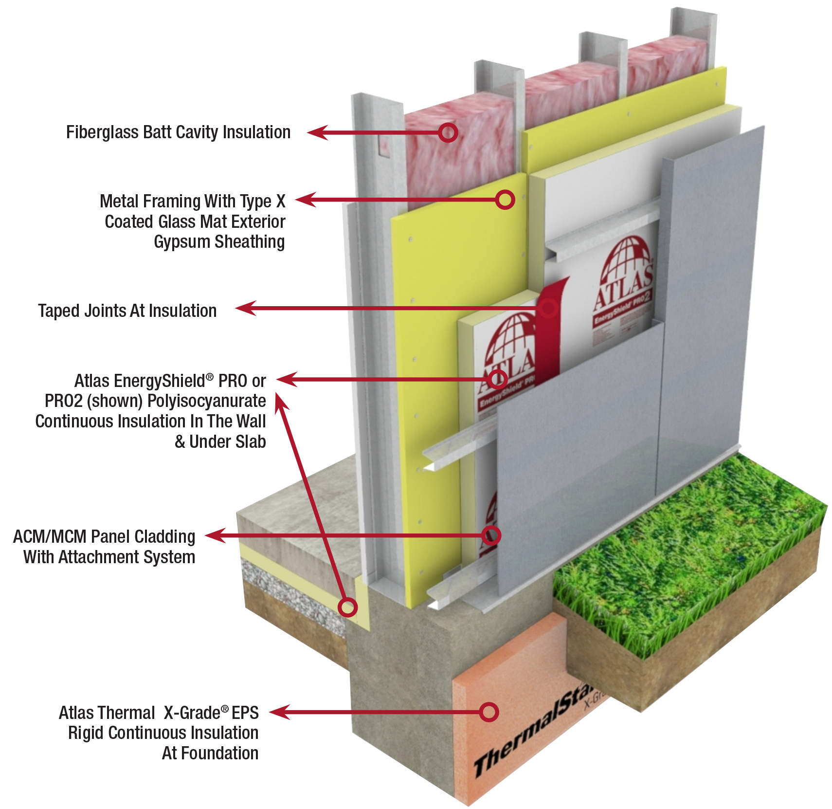 Energyshield Pro Applications Atlas Roofing Wall Insulation Cladding Roof Detail