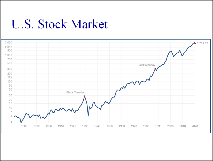 Pin On Stock Investing Made Easy