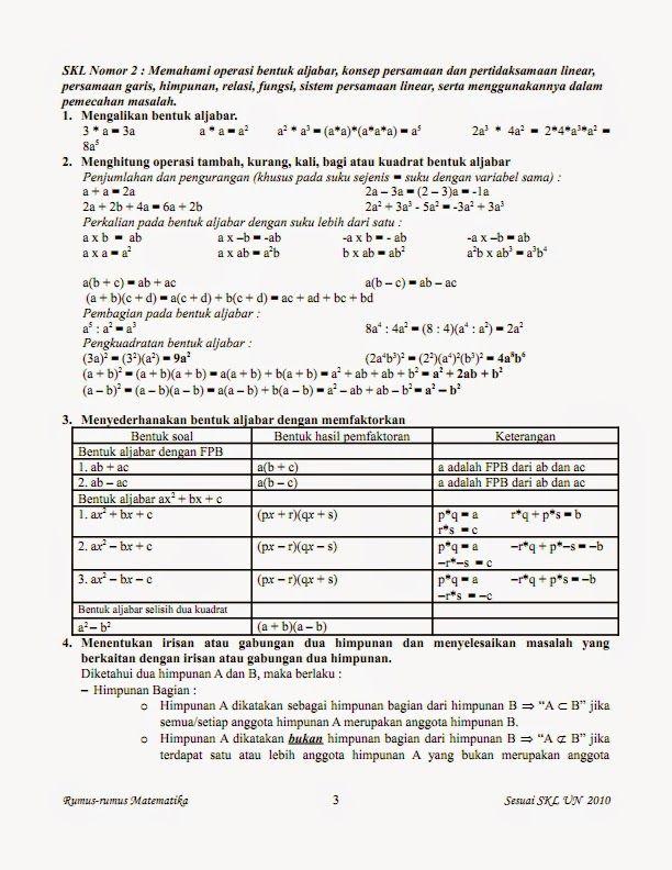 Belajar Rumus Matematika Kelas 7 8 9 Kumpulan Rumus Matematika Kelas 7 8 9 Matematika Kelas 8 Matematika Kelas 7 Panduan Belajar