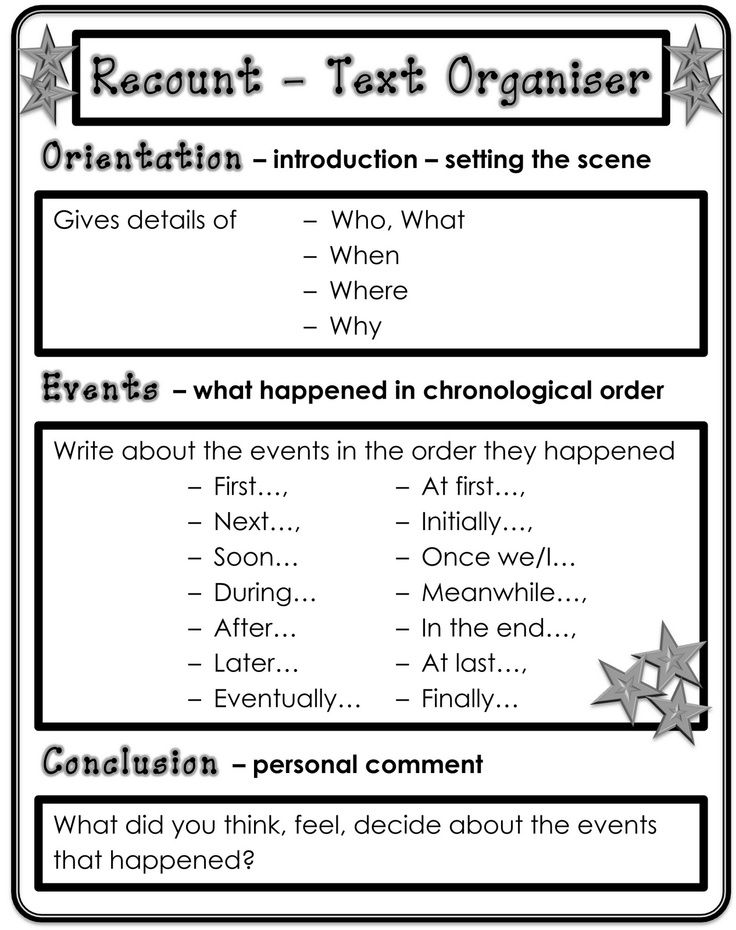 Image result for recount writing activity assignment Pinterest - example of chronological order