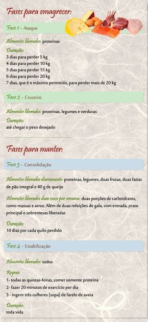 Conheca A Dieta Dukan Feita Por Kate Middleton E Jennifer Lopez