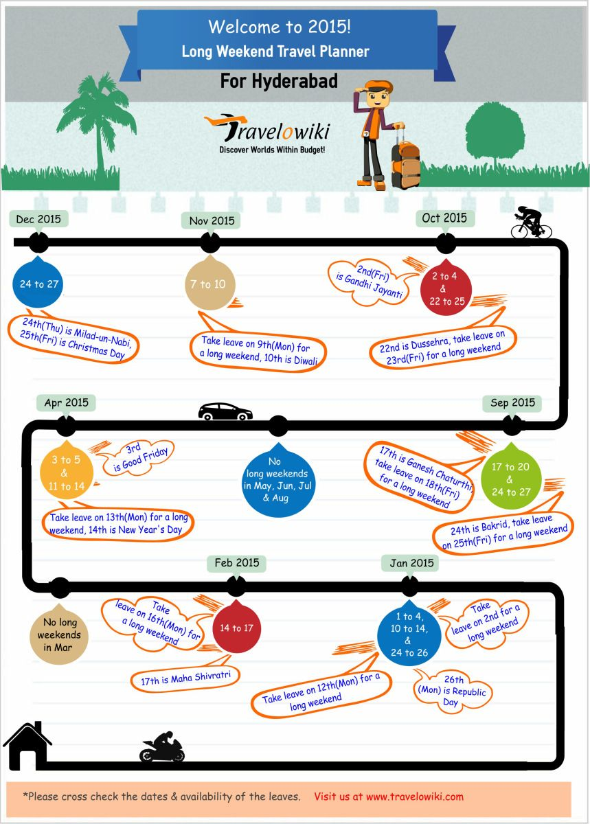 foto de 2015 Long Weekend Travel Planner for Hyderabadis | Travel planner ...