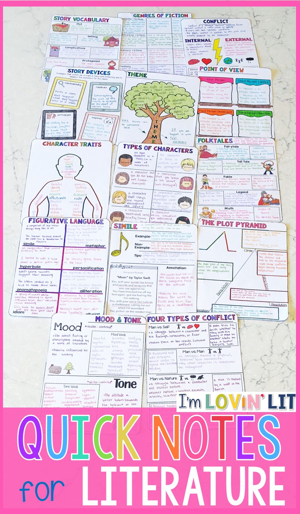 Quick Notes Literature For Interactive Notebooks