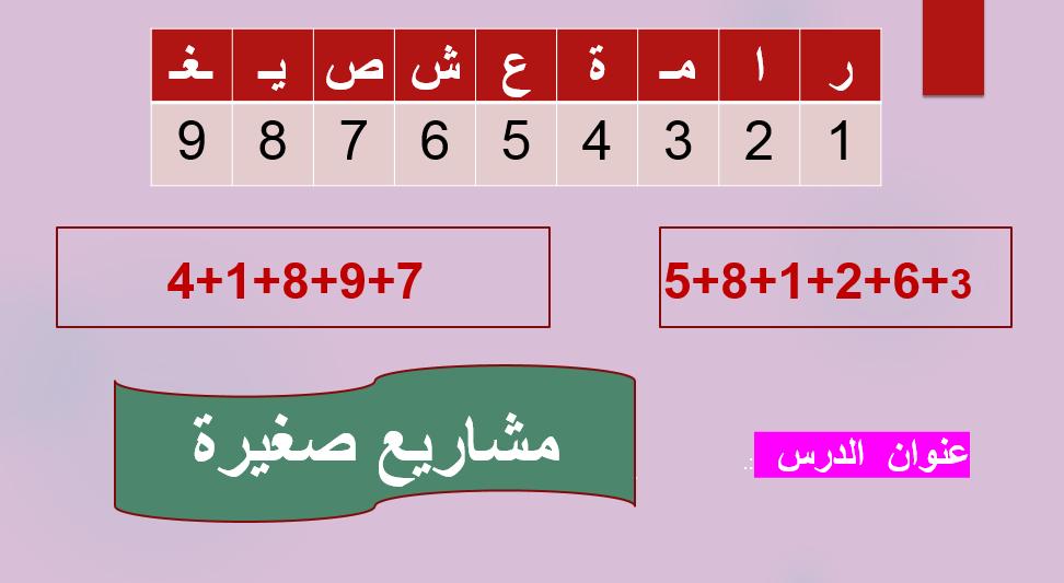 اللغة العربية بوربوينت مشاريع صغيرة لغير الناطقين بها للصف السادس Periodic Table
