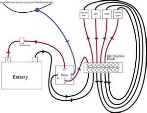 What Is An Auto Electric Relay Motorcycle Wiring Electricity Klr 650