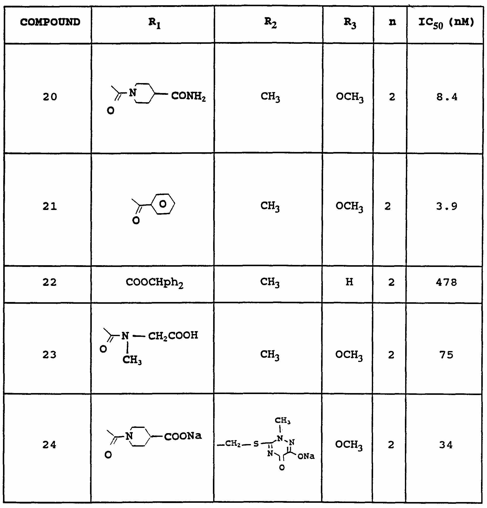 Enzyme Reactions Worksheet Answer Key Lovely 12 Best Of