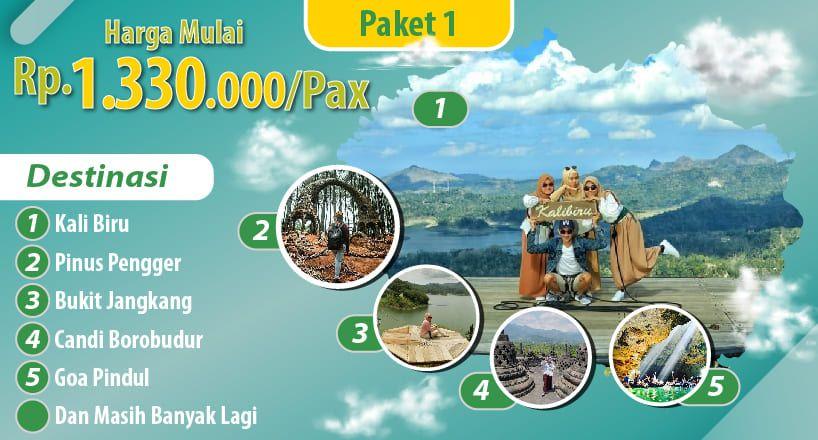 18 Wisata 3 Hari 2 Malam Di Jogja Di 2020 Malam Borobudur Alam