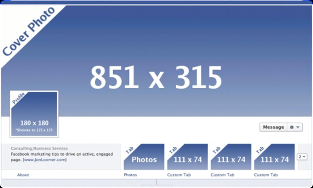 всего размер картинки на странице фейсбук ближайший банкомат