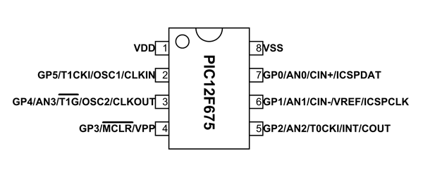 PIC12F675 Microcontroller Pinout | Pin Diagrams in 2019