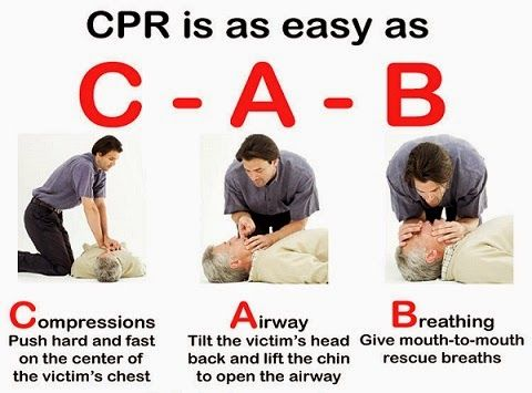 Heart Attack|Myocardial Infarction (MI)|First Aid for Heart Attack|Symptoms of Heart Attack | How to perform cpr, Learn cpr, Cpr training