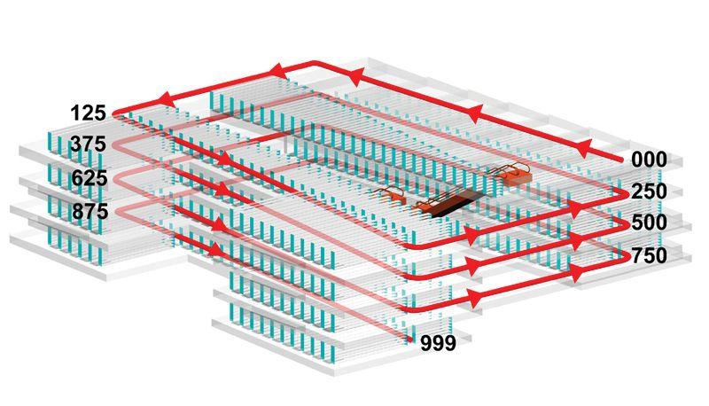Seattle central library oma lmn diagram rem koolhaas and seattle central library oma lmn diagram rem koolhaas and library architecture ccuart Gallery
