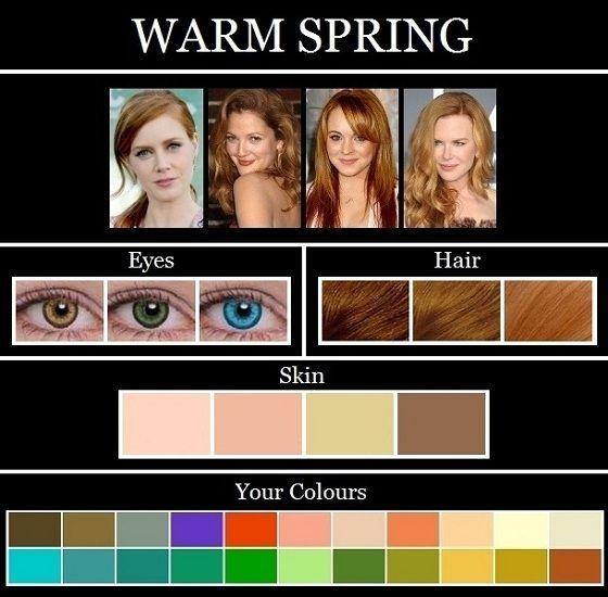 Pin By Lizbe Van On Make Up In 2019 Warm Spring Spring