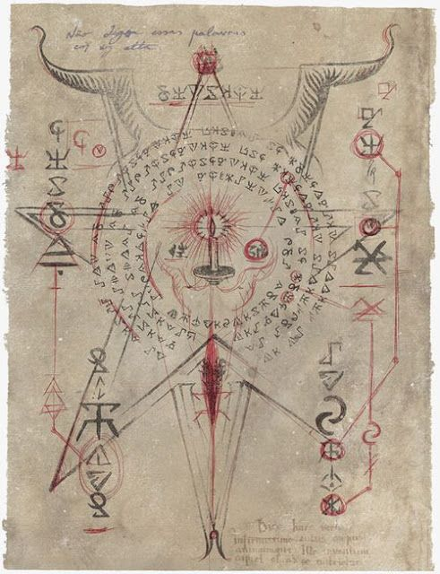Page From Necronomicon Lovecraft Book Of Shadows Occult Symbols Occult