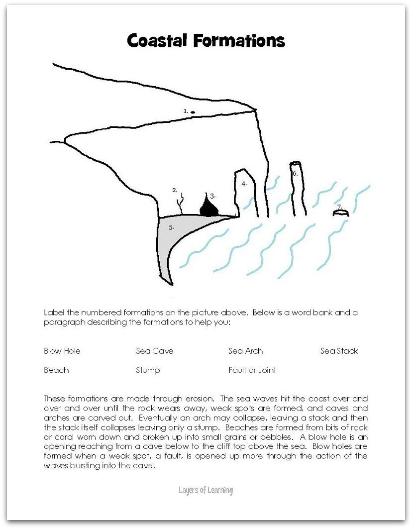 worksheet Land And Water Formations Worksheet coastal formations free printable worksheets layers of learning
