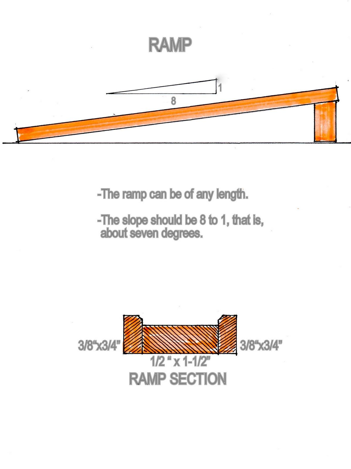 The Automata Blog: Free Plans For A Ramp Walking Wooden Rhino Toy